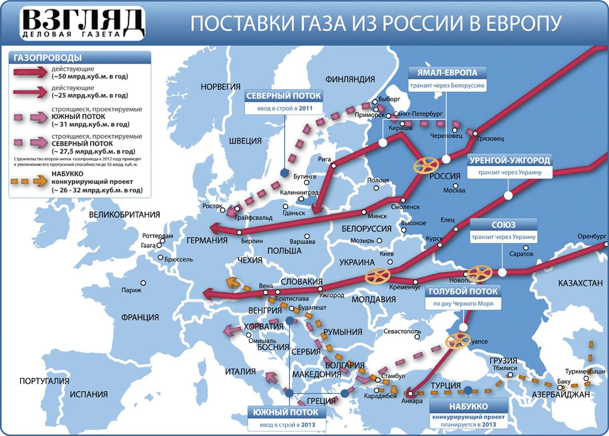 Карта основных газовых магистралей России